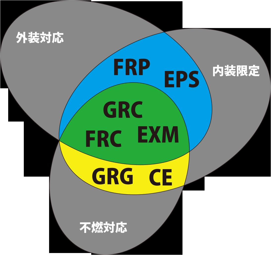 materialmap